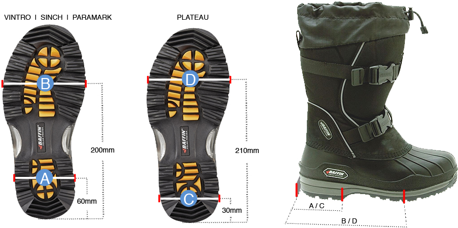 Boot-Sizing-labelled.jpg#asset:9004